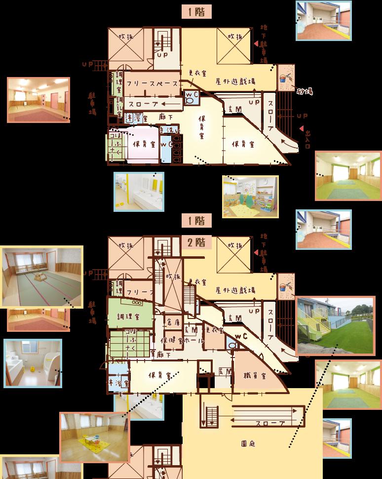 かな保育園 施設図